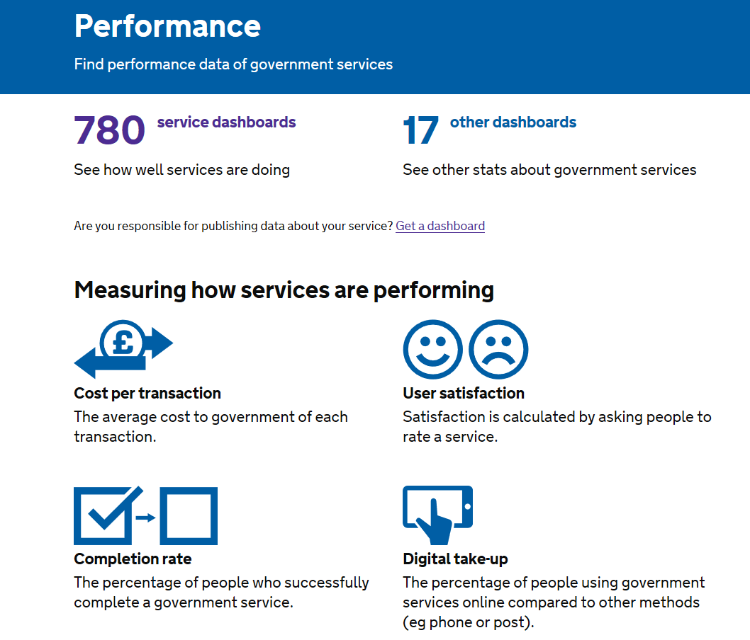 Process Mapping - performance platform