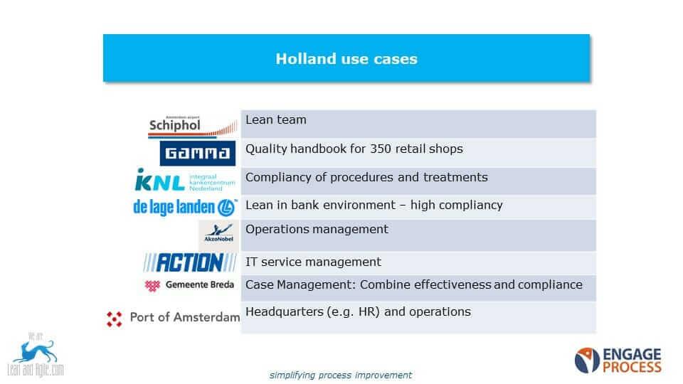 Netherlands customer use cases