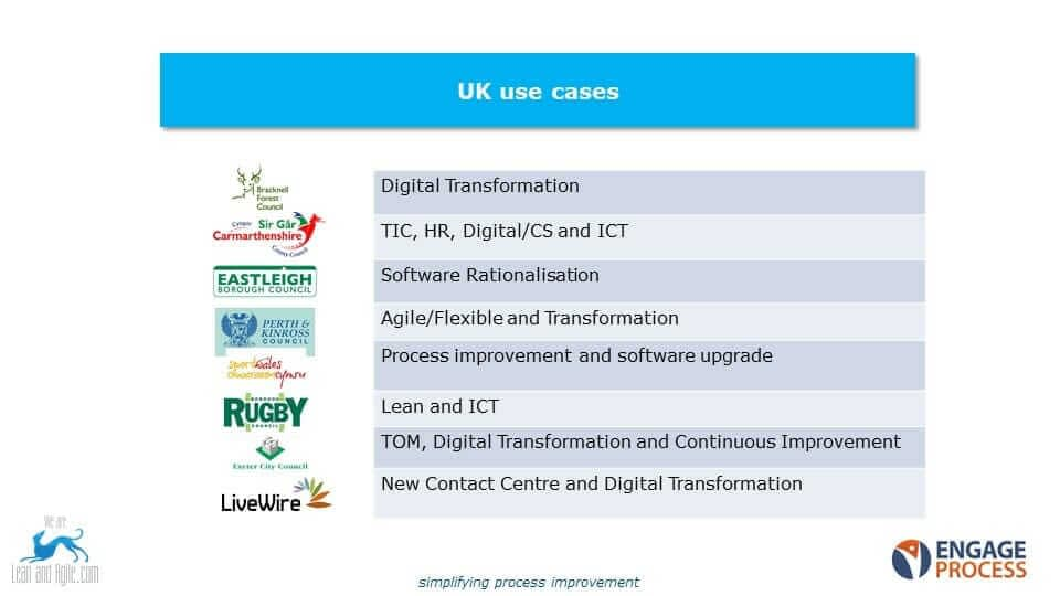 Some customer use cases